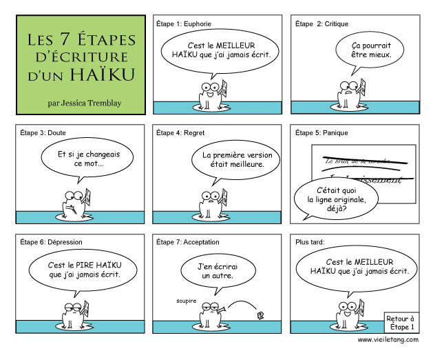 how do you write a haiku Share these ten poetry tips for writing a good haiku with your students.